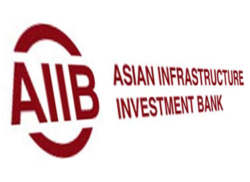 Asian Investment and Infrastructure Bank